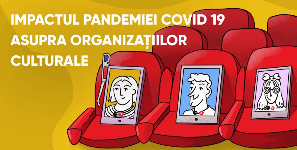 Studiu privind impactul pandemiei COVID-19 asupra organizațiilor culturale din România