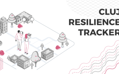 Cluj Resilience Tracker (CRT) – How do Cluj organizations respond to the crisis caused by the COVID19 pandemic and what do we learn from this experience?